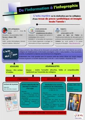 poster de l information a l infographie