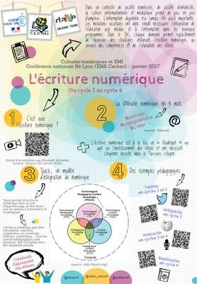 poster ecriture numerique orleanstours
